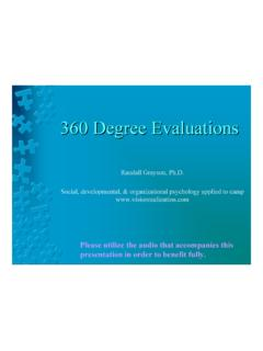 360 degree evaluation - Vision Realization