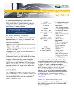 Immediate Roadside Prohibition Fact Sheet - British Columbia