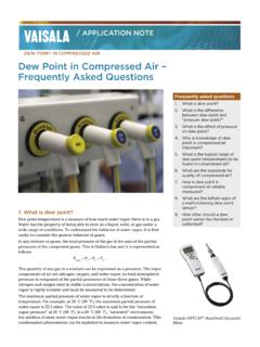 DEW POINT IN COMPRESSED AIR Dew Point in …