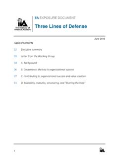 Three Lines of Defense - global.theiia.org