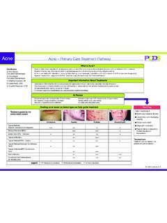 Acne Acne –Primary Care Treatment Pathway