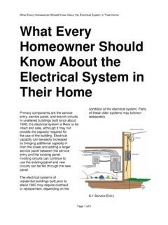 What Every Homeowner Should Know About the Electrical ...