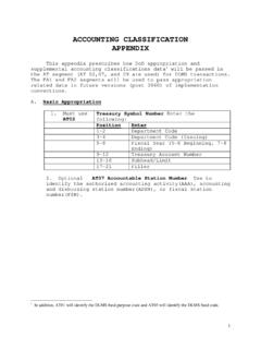 ACCOUNTING CLASSIFICATION APPENDIX