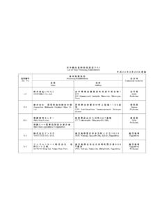 List of Meat Processing Establishment I-1 IWACHIKU Co ...