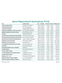 Active Requirement Contracts by TITLE - New York City