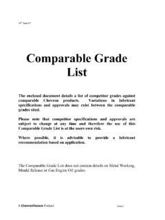 BRAND COMPARATOR ESSO MOBIL SHELL CASTROL BP … / brand-comparator