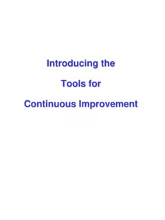Continuous Improvement Tools - SIelearning