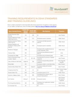 Training requiremenTs in OsHa sTandards and Training ...