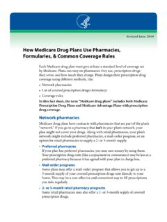 How Medicare drug plans use pharmacies, formularies, and ...