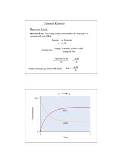Chemical Kinetics Reaction Rates