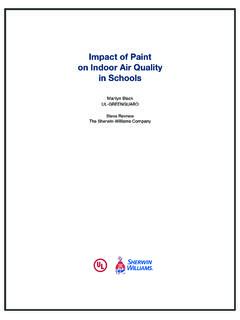 Impact of Paint on Indoor Air Quality in Schools