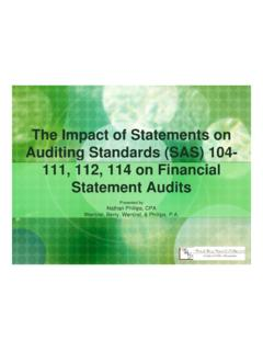 The Impact of Statements on Auditing Standards (SAS) 104 ...