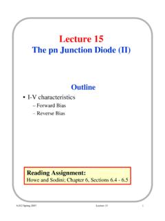 Lecture 15 - MIT