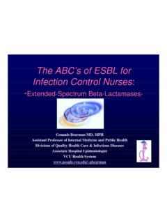The ABC's of ESBL for Infection Control Nurses