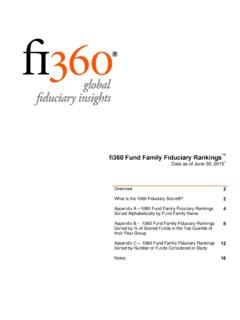 fi360 Fund Family Fiduciary Rankings