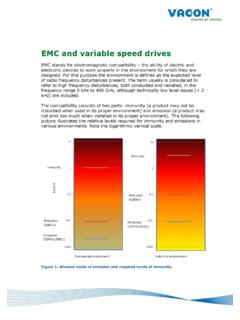 EMC and variable speed drives - The Brady Waters Company