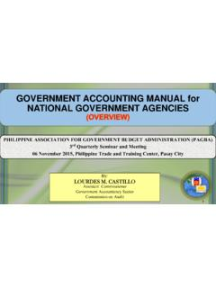 GOVERNMENT ACCOUNTING MANUAL - PAGBA