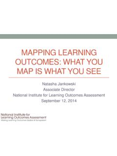Mapping learning outcomes: What you map is what you see