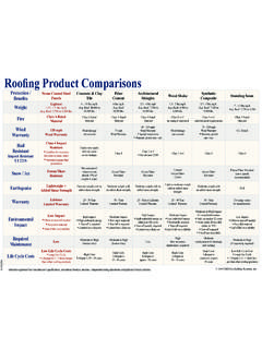 Roofing Product Comparisons - DECRA Roofing …