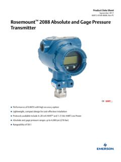 Rosemount 2088 Absolute and Gage Pressure …