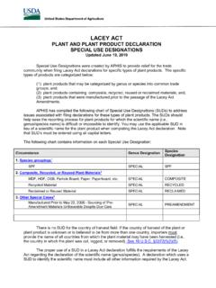 LACEY ACT PLANT AND PLANT PRODUCT DECLARATION …