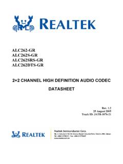 2+2 CHANNEL HIGH DEFINITION AUDIO CODEC DATASHEET