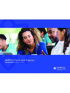 NHPCO Facts and Figures