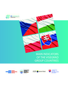 Main indicators of the Visegrád Group countries - ksh.hu