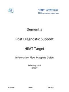 Dementia Post Diagnostic Support HEAT Target - QI …