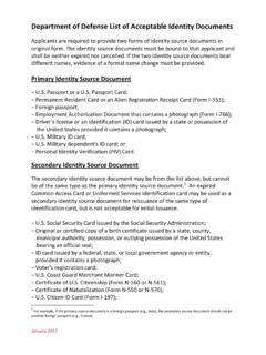 Department of Defense List of Acceptable Identity Documents