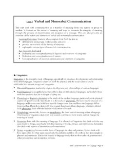 Unit 2 Verbal and Nonverbal Communication