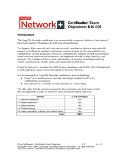 Certification Exam Objectives: N10-006 - CertBlaster