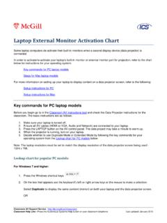 Laptop External Monitor Activation Chart - McGill …