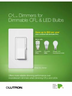 CL Dimmers for Dimmable CFL & LED Bulbs