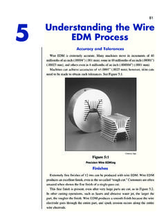 81 5 EDM Process Understanding the Wire