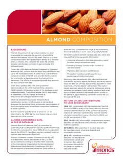 ALMOND COMPOSITION - California Almonds