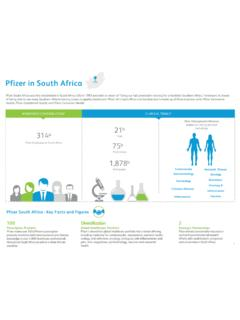 Pfizer in South Africa