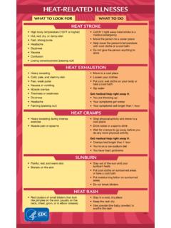 Heat Related Illnesses - Centers for Disease Control and ...