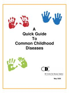 A Quick Guide To Common Childhood Diseases