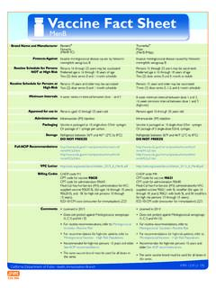 Vaccine Fact Sheet - California Vaccines for Children (VFC)