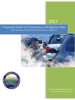 CT VW Proposed State Mitigation Plan