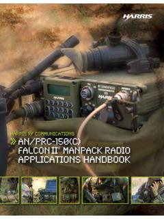 AN/PRC-150(C) II Manpack radio APPLICATIONS HANDBOOK
