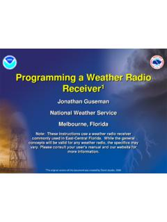 Programming a Weather Radio Receiver