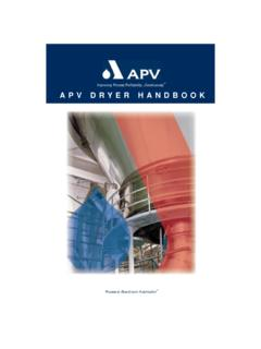 APV Dryer Handbook - University of Maryland, Baltimore …