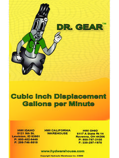 Cubic Inch Displacement Gallons per Minute - 2011