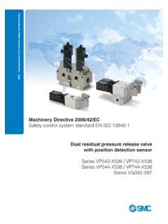 Safety control system standard EN ISO 13849-1 - SMC ETech