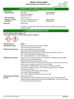 SAFETY DATA SHEET Page: 1 Klean-Strip Green Muriatic Acid ...
