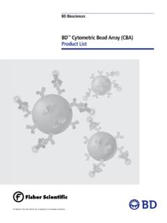 BD Cytometric Bead Array (CBA) Product Catalog