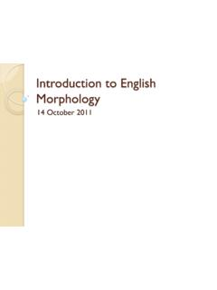 Introduction to English Morphology - unizd.hr