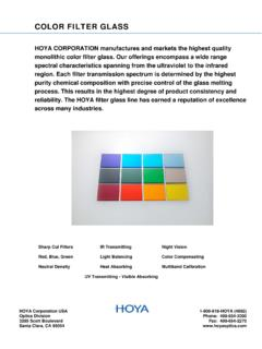 COLOR FILTER GLASS - HOYA OPTICS
